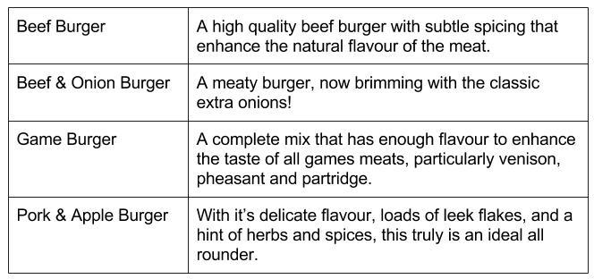 Burger Mixes